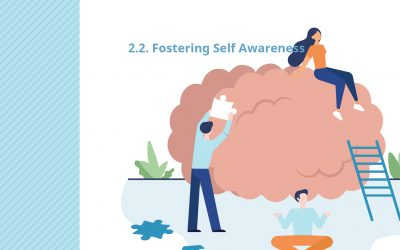 Learn about fostering self awareness